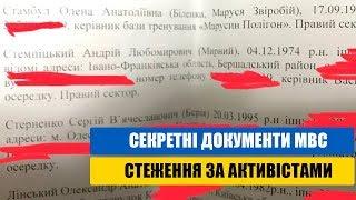 Секретні документи МВС. Стеження за активістами